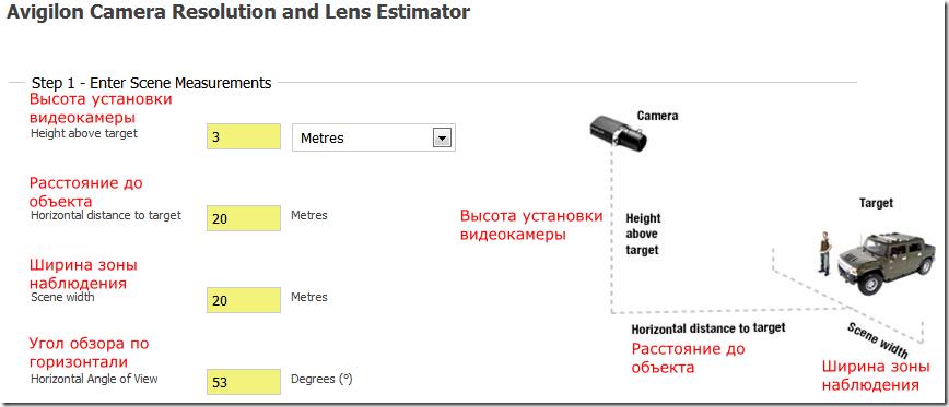 1 Исходные данные для выбора видеокамеры