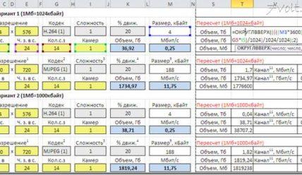 Описание калькулятора расчета HDD и сети
