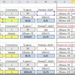 Описание ONLINE калькулятора расчета HDD и пропускной способности сети
