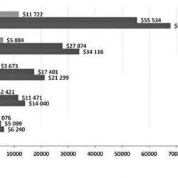 Стоимость видеонаблюдения: архив системы