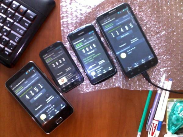 Antutu смартфоны разного уровня