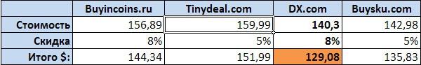 Стоимость на товары из китая с учетом скидок