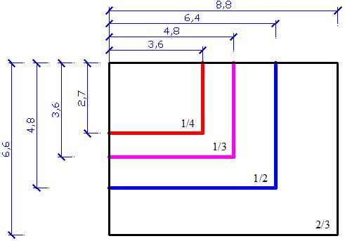 Физические размеры матриц (мм)