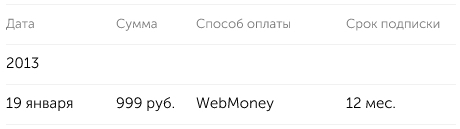 Bookmate стоимость подписки в 2013