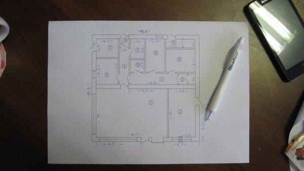 Строительная планировка АЗС