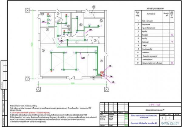 План сетей пожарной