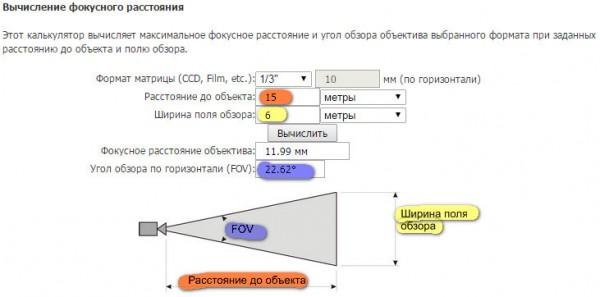 Определения фокусного расстояния