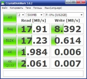 CrystalDiskMark - microSD 64GB