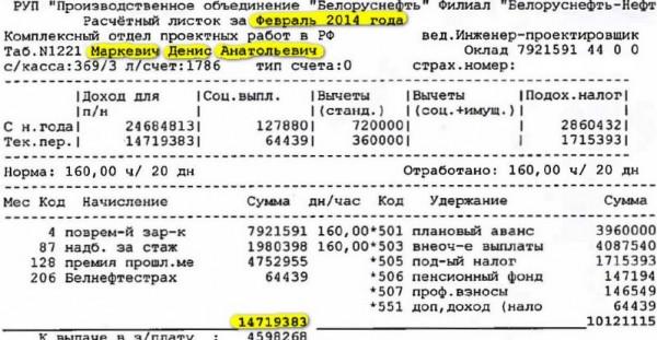 Максимальная зарплата инженера-проектировщика