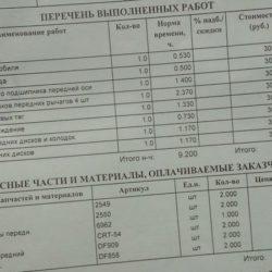 Стоимость оборудования и материалов системы видеонаблюдения