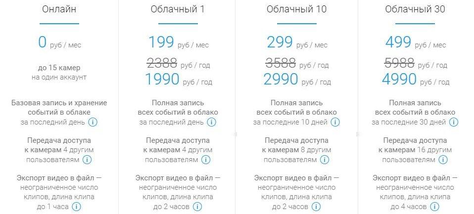 Новые тарифы от Ivideon