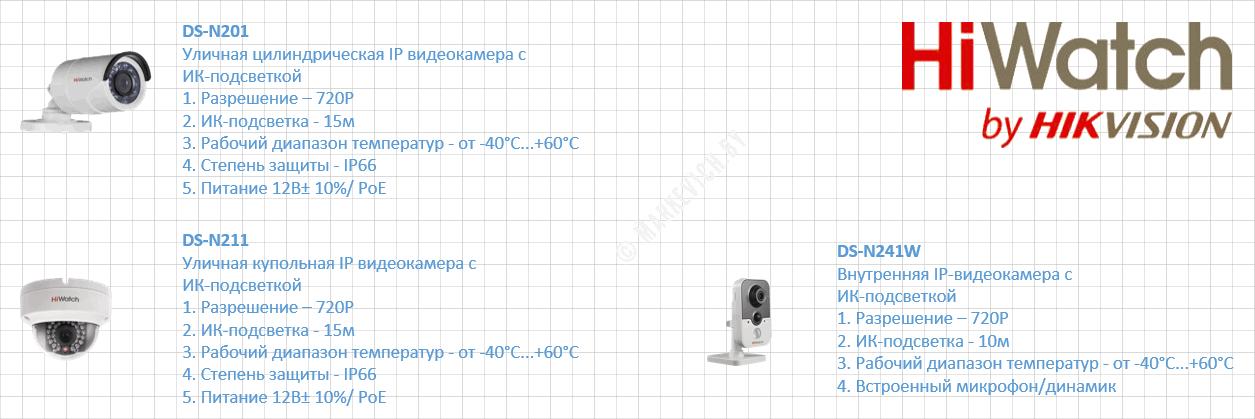 P Камеры - HiWatch (720P)