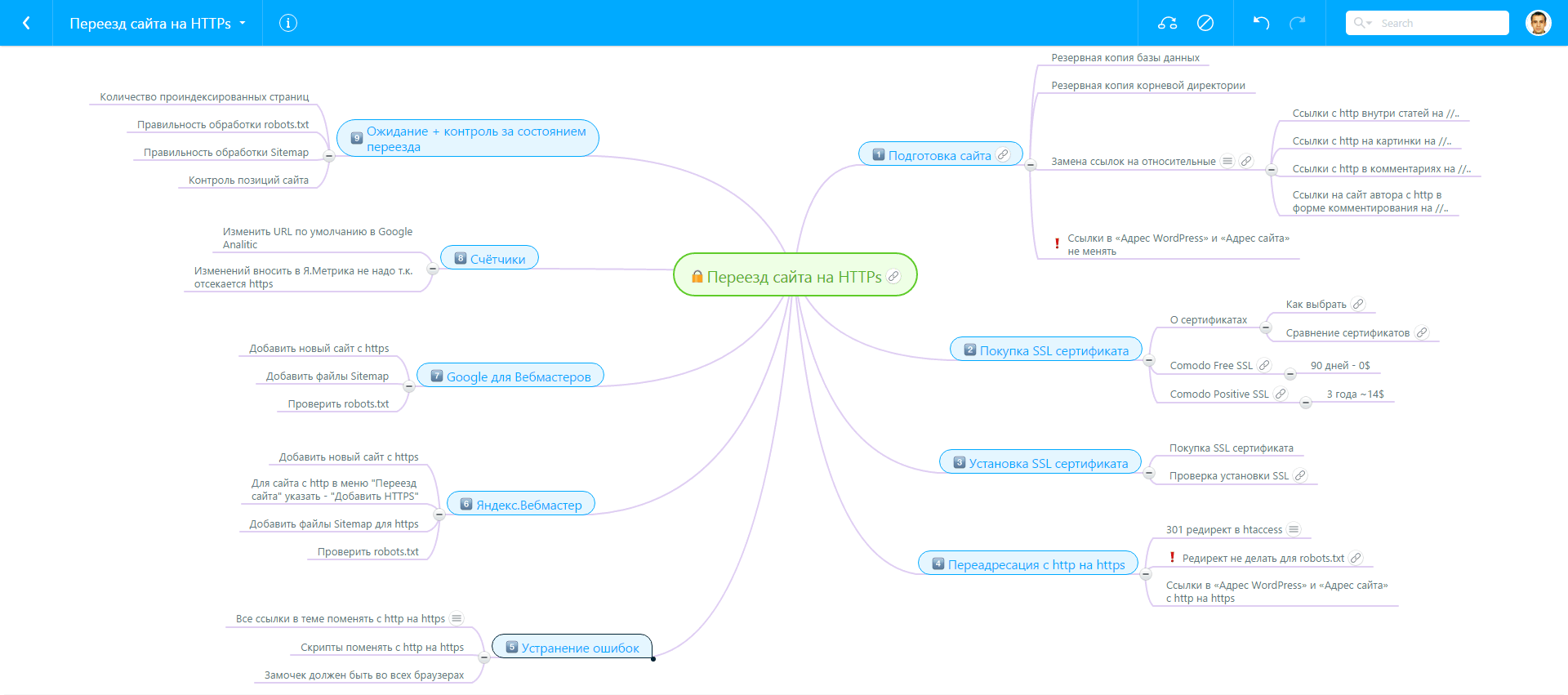 Как сделать https для сайта