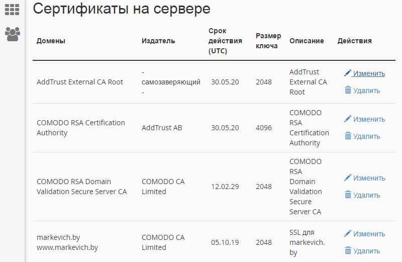 SSL-сертификаты на сервере