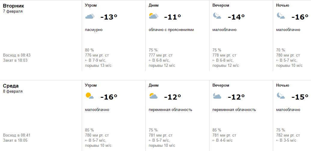 Температура в феврале