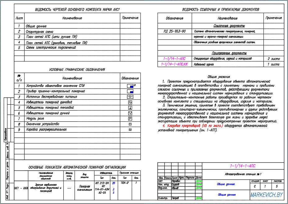 Пример проекта АПС