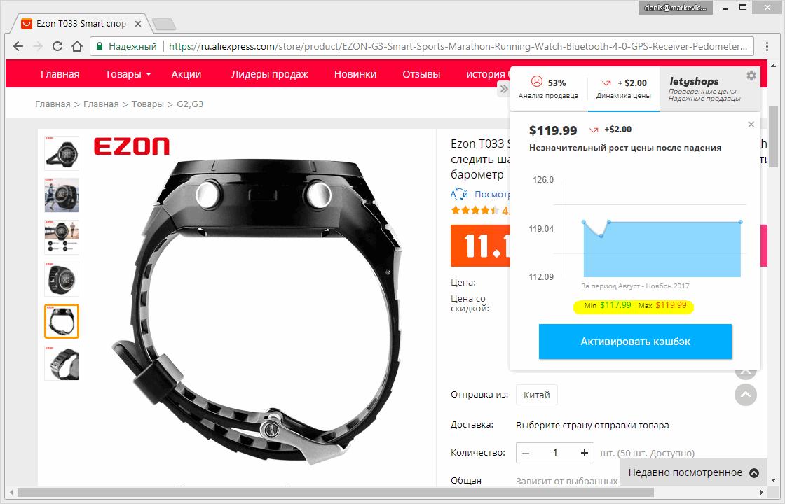 Анализ цен на Aliexpress