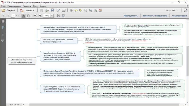 Обоснование необходимости разработки проектной документации