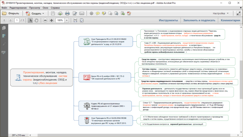 Лицензирование работ по проектированию и монтажу систем охраны