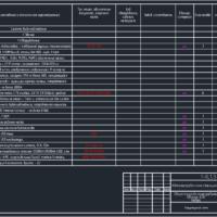 Правила оформления спецификации оборудования, изделий и материалов