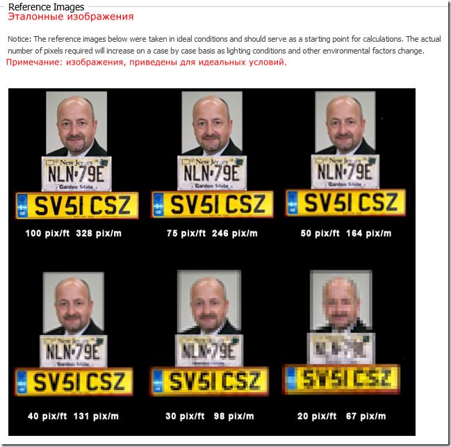 4 Эталонные изображения для выбора видеокамеры