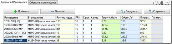 Калькулятор в IP Video Design Tool