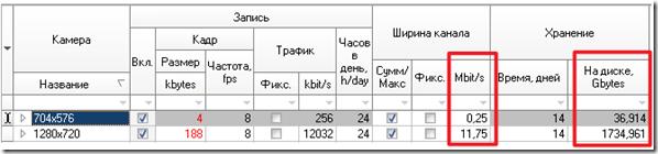 Данные расчета из IP Camera CCTV Calculator