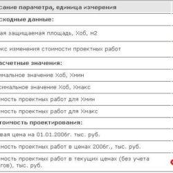 Стоимость проектирования по СЦ 24-2012 и СБЦ 20-2008
