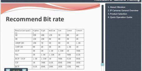 Оптимальный битрейт IP видеокамер Hikvision