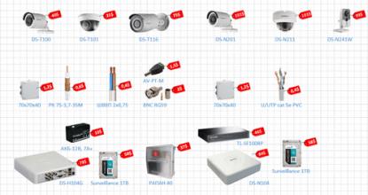 Выбор комплекта видеонаблюдения для дома: аналоговый или цифровой