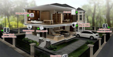 Ezviz7.com — онлайн видеонаблюдение для дома