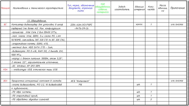 Фрагмент моей спецификации по ГОСТ 21.110-95