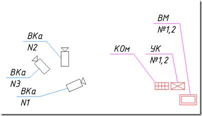 Обозначение оборудования на рабочих чертежах