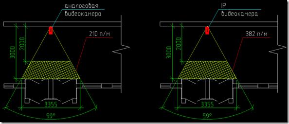 Зоны обзора видеокамер выполненные в ACAD