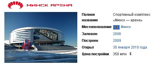 minsk-arena-stoimost