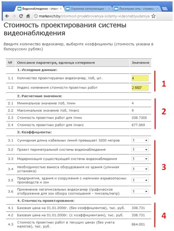 Калькуляция стоимости охранных услуг образец украина