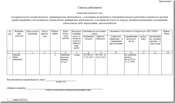 Список работников, которыми будет осуществляться лицензируемая деятельность